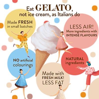 gelato3